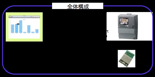 おうちACブラウザ.png