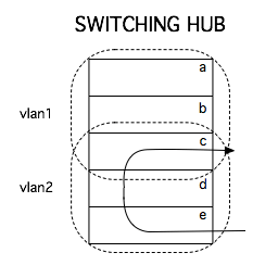 HUB-SW2.png