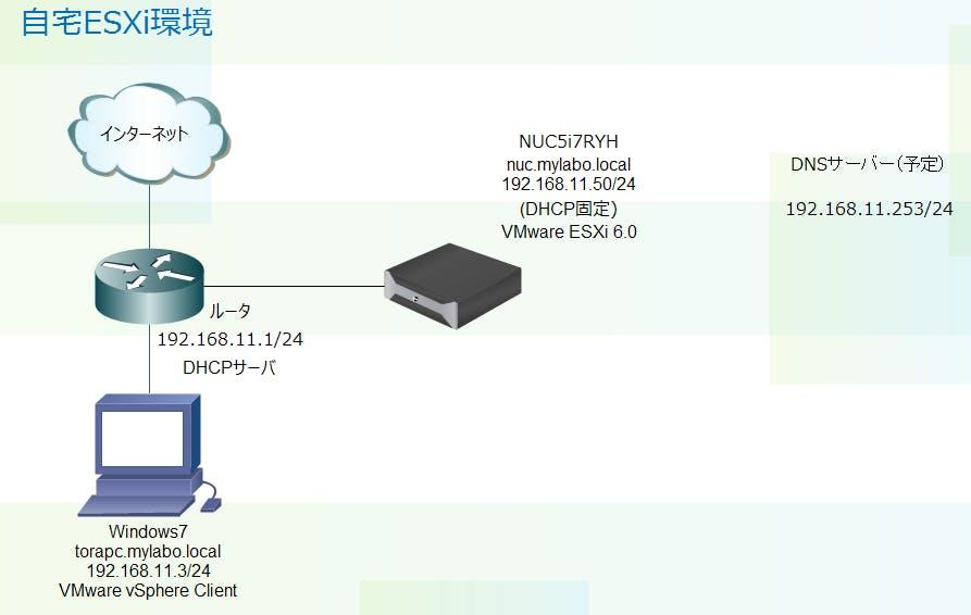 002_NUC導入時_hostname_add.png