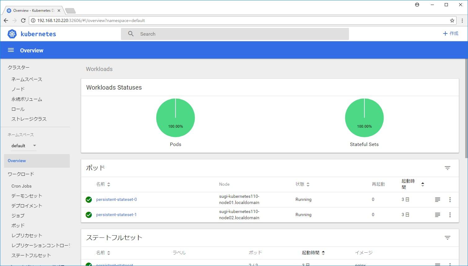 Kubernetes 1 10 Dashboard設定 - Qiita
