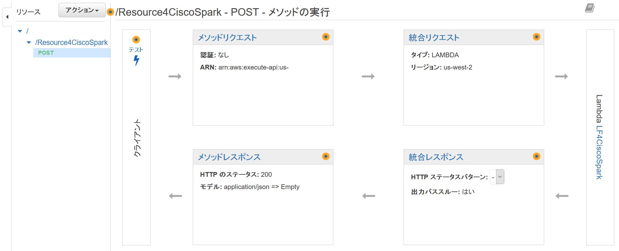 API_Gateway_step5.png