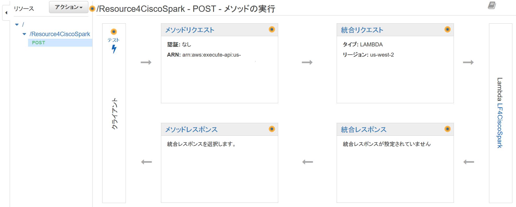 API_Gateway_step4.png