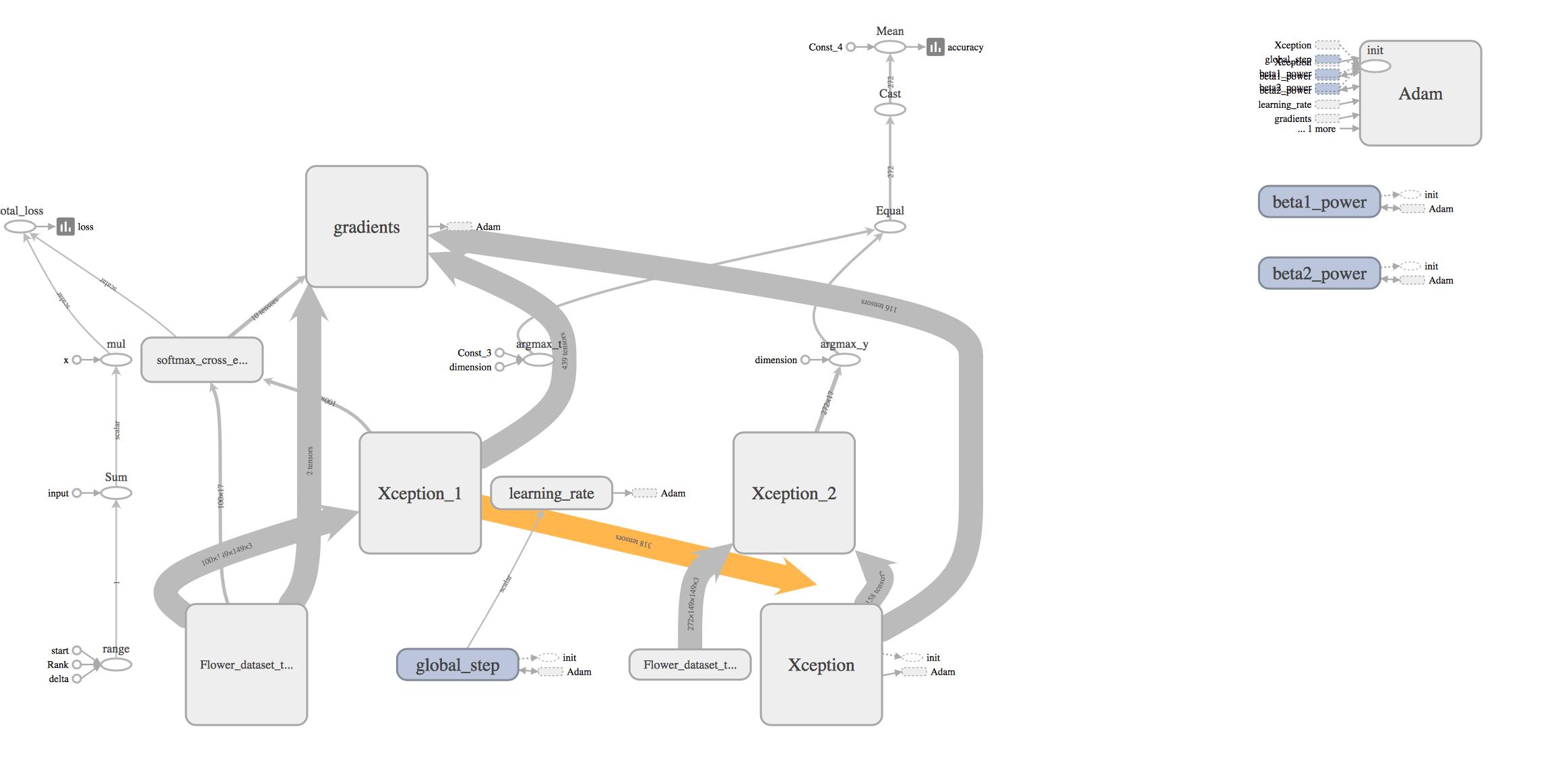 graph?large_attrs_key=_too_large_attrs&limit_attr_size=1024&run=-2.png