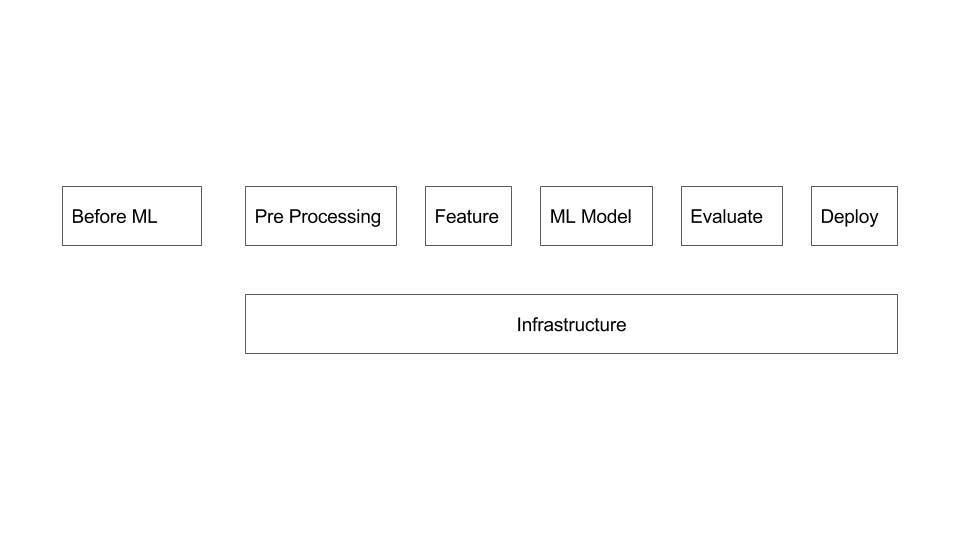 ML Architecture.jpg