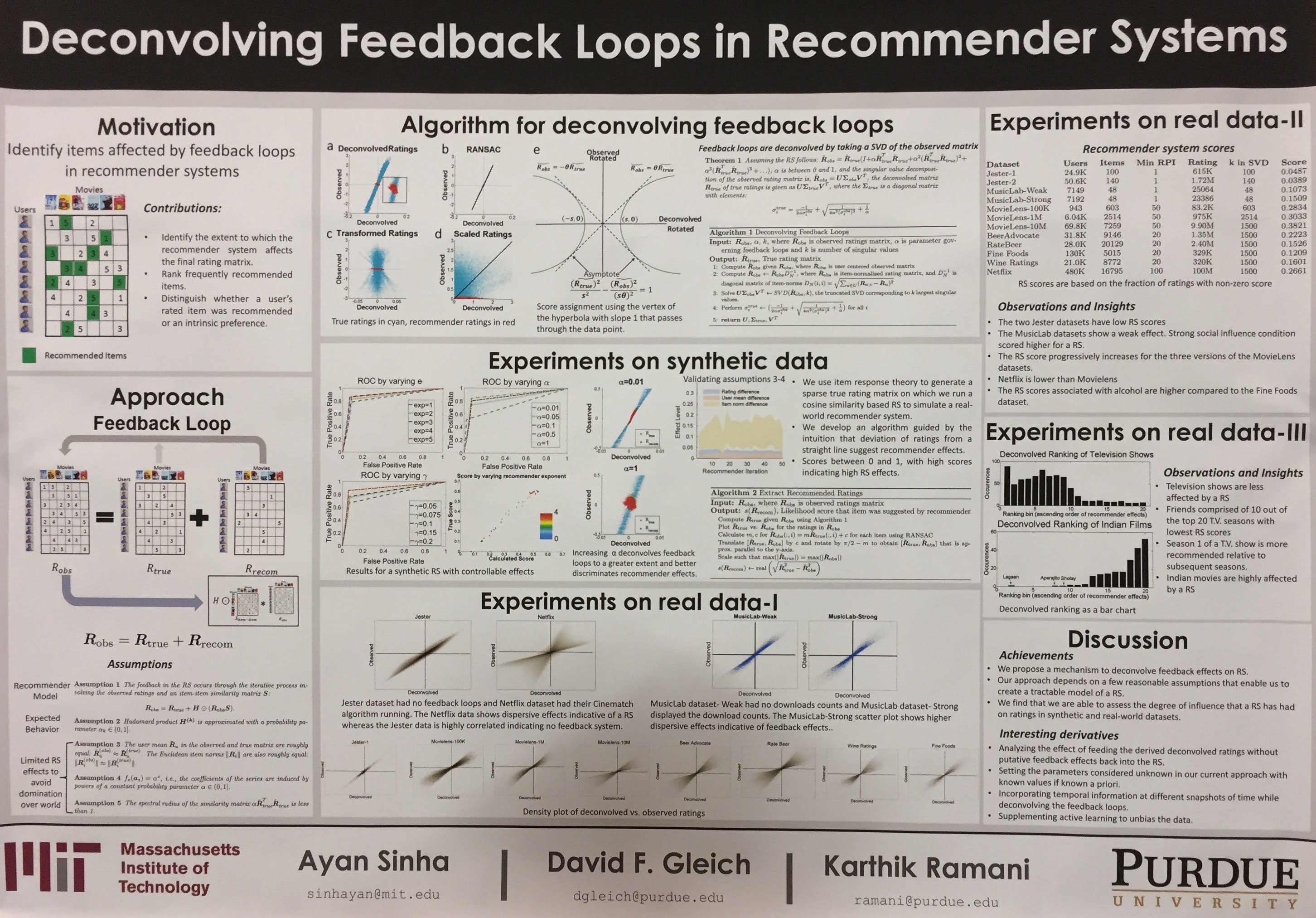 Sinha_Deconvolving_Feedback_Loops_in_Recommender_Systems.jpg