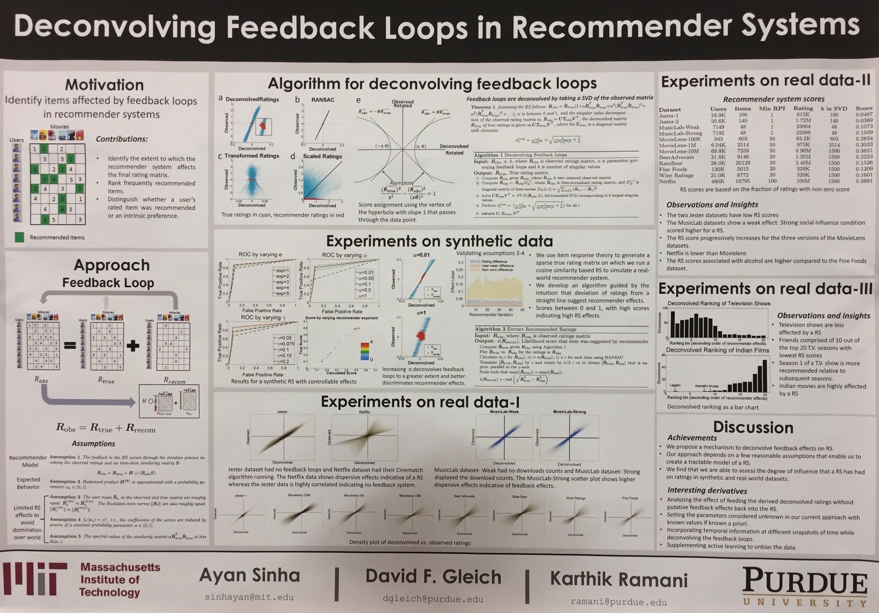 Sinha_Deconvolving_Feedback_Loops_in_Recommender_Systems.jpg