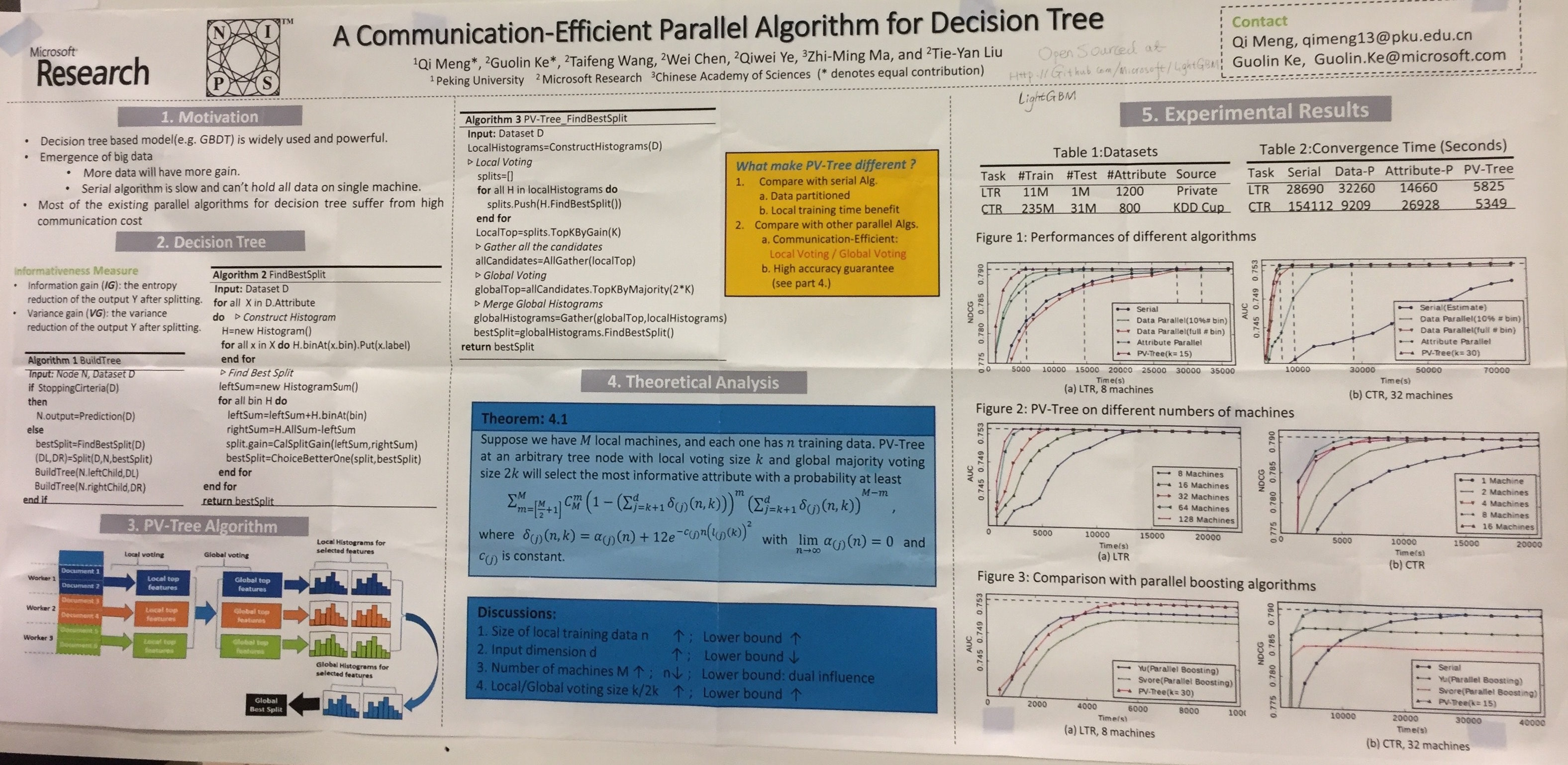 Meng_A_Communication-Efficient_Parallel_Algorithm_for_Decision_Tree.jpg