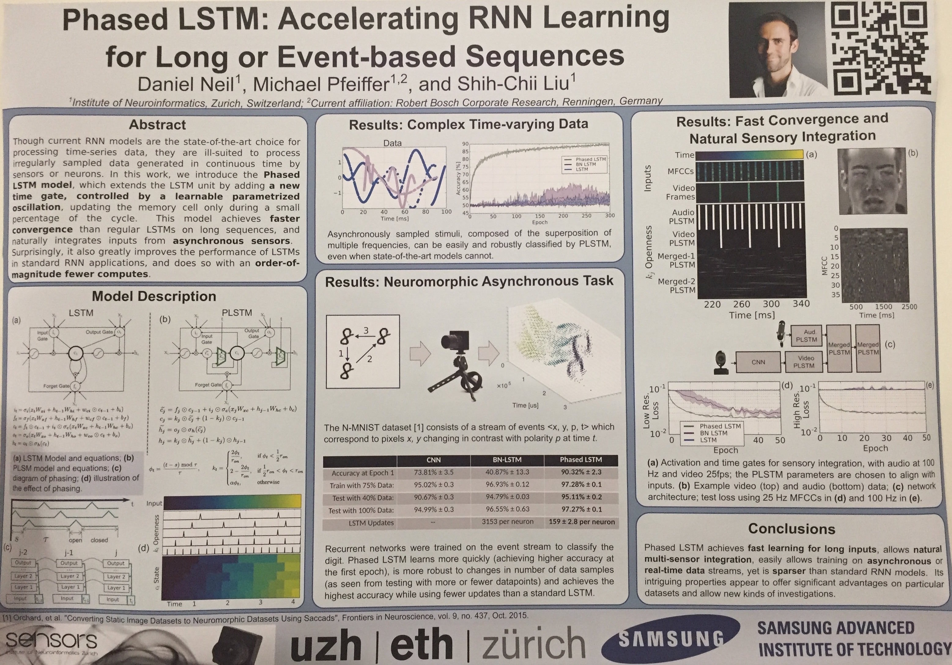 Neil_Phased_LSTM_Accelerating_RNN_Learning_for_Long_or_Event-based_Sequences.jpg