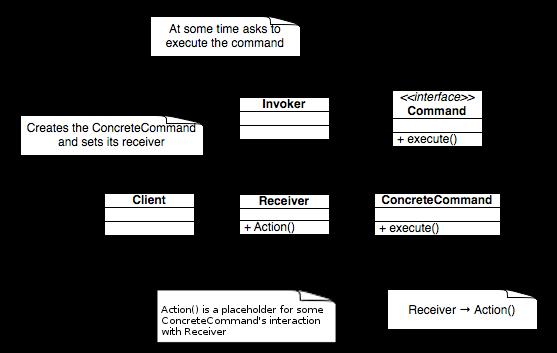 Command_Design_Pattern_Class_Diagram.png