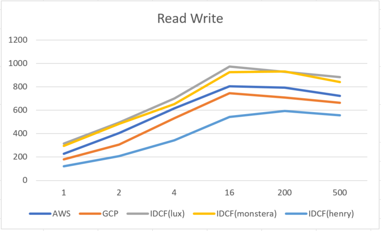 ReadWrite3.PNG