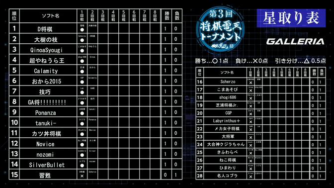 result_1st.png