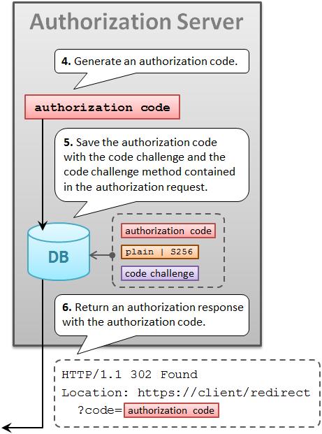 pkce_authorization_response.png