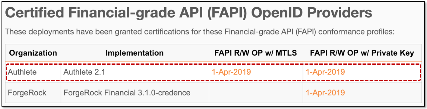 certified_fapi_ops_20190401.png