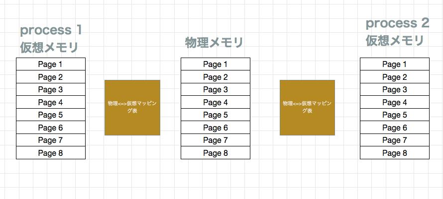 process_graffle.png
