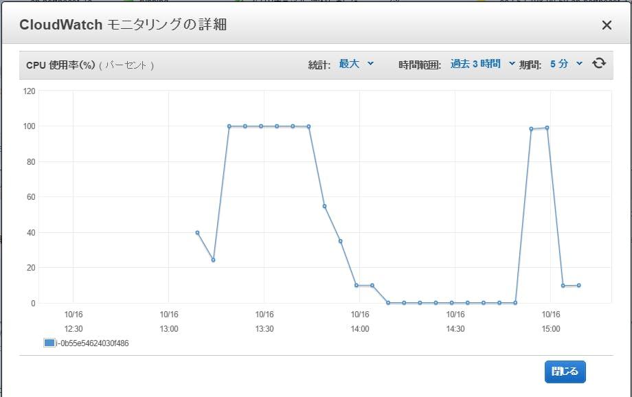Sleep_CPU使用率.png