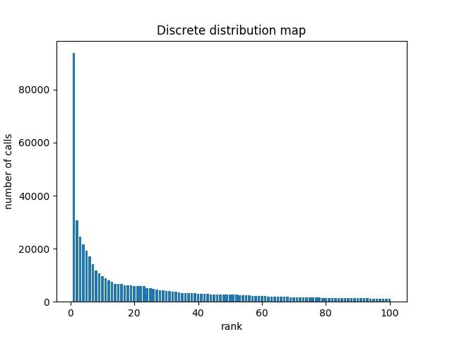 distrubution_map.png