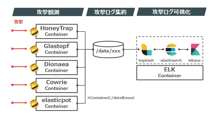 tpot-dataflow.PNG