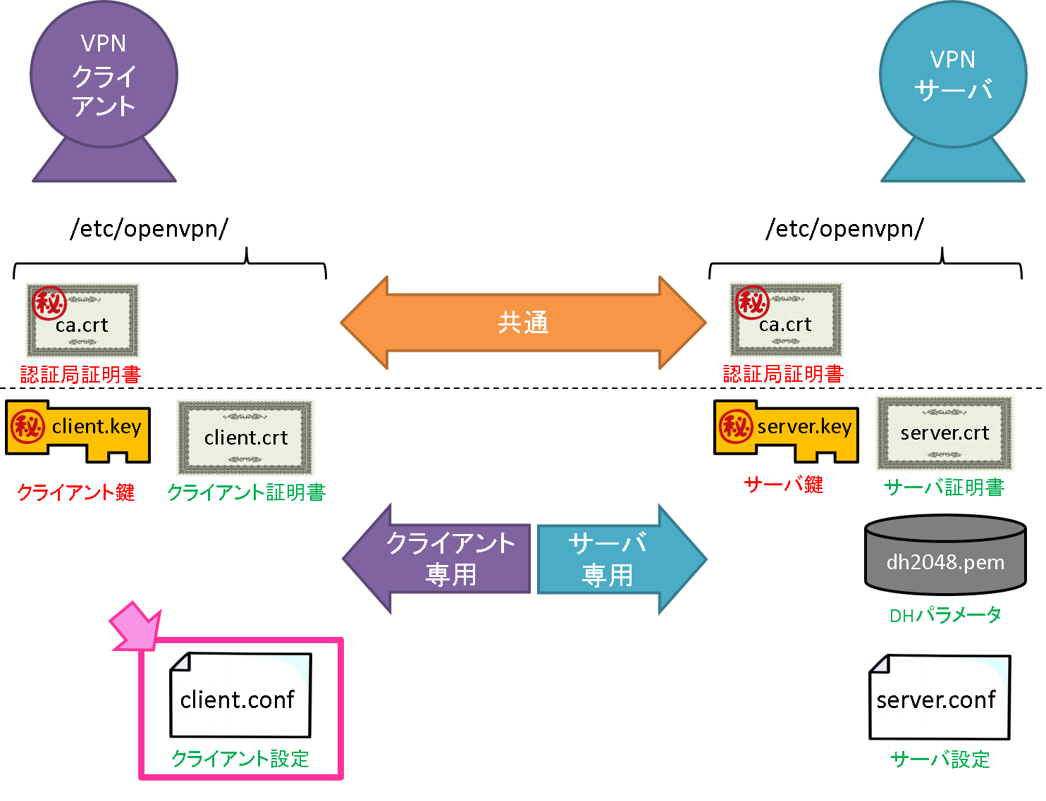 03_client_config.png