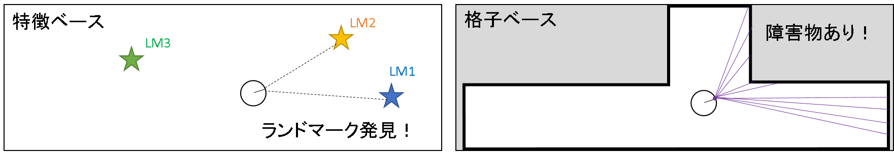 11_SLAMの種類.png