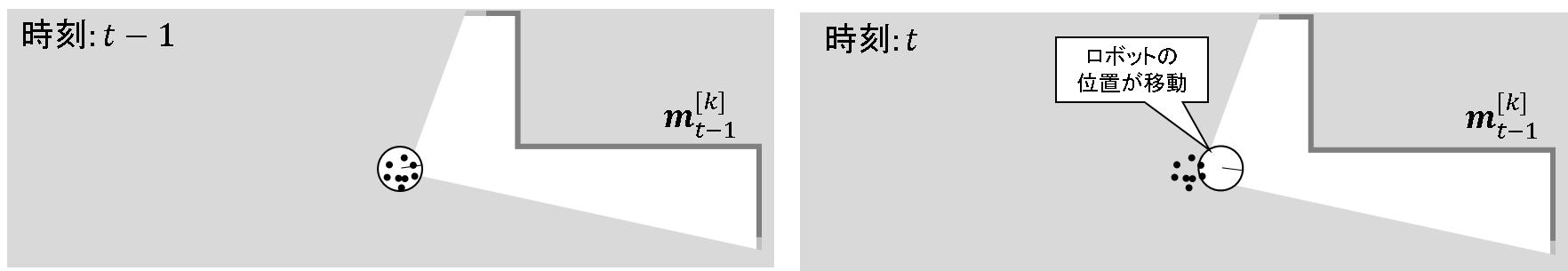 71_FastSLAM1.0_前提.png