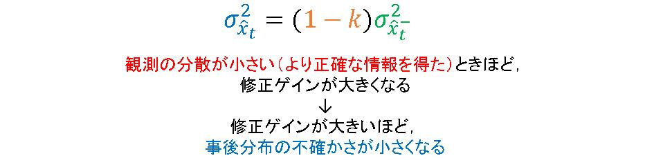 05_フィルタリング_分散更新.png