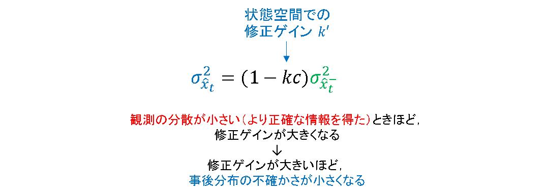 09_フィルタリング_観測空間付き_分散更新.png
