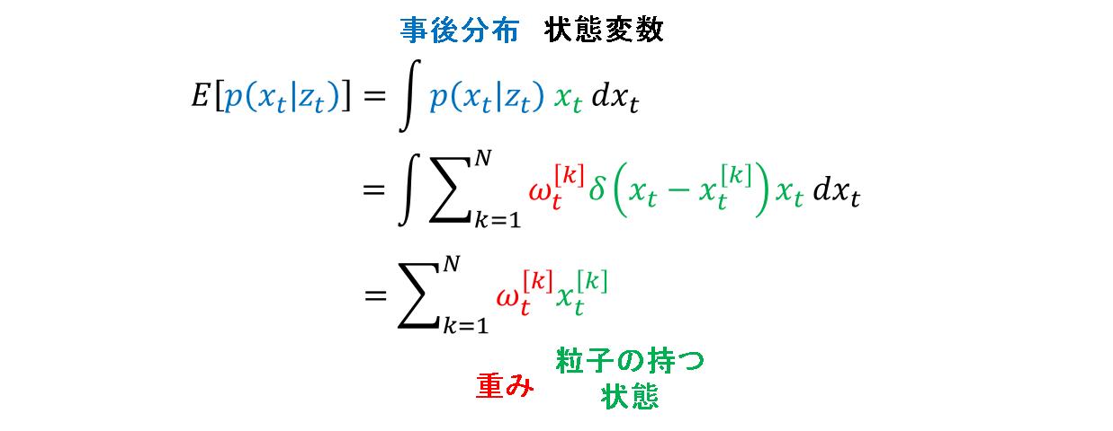08_期待値計算.png