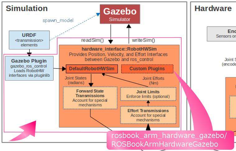 gazebo_plugin.png