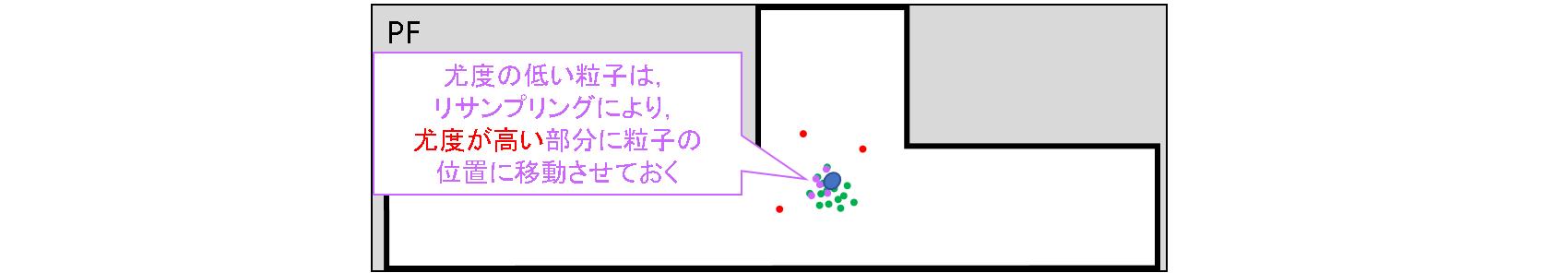 34_重みリサンプリング.png