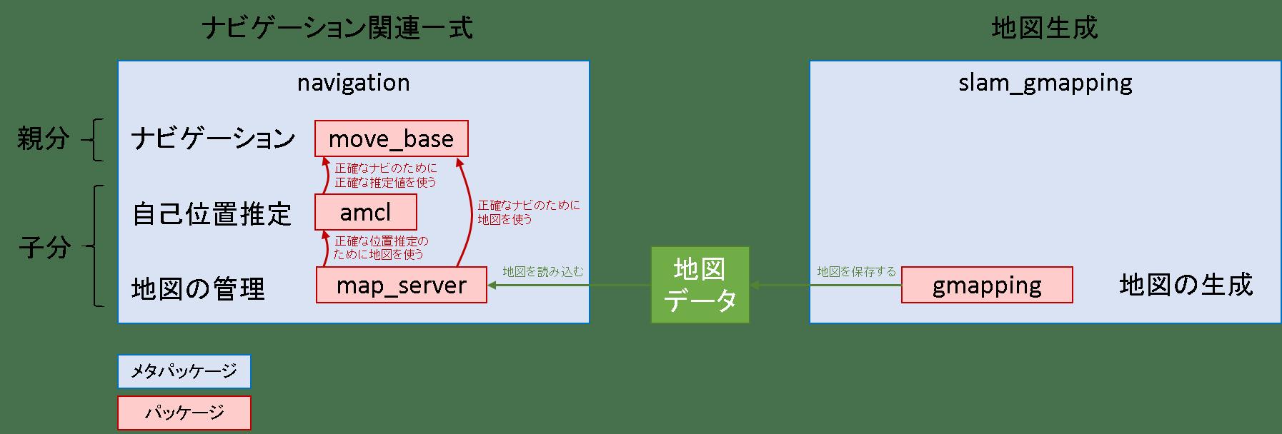 01_パッケージ.png