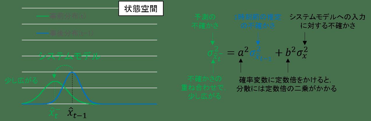 01_動作予測.png