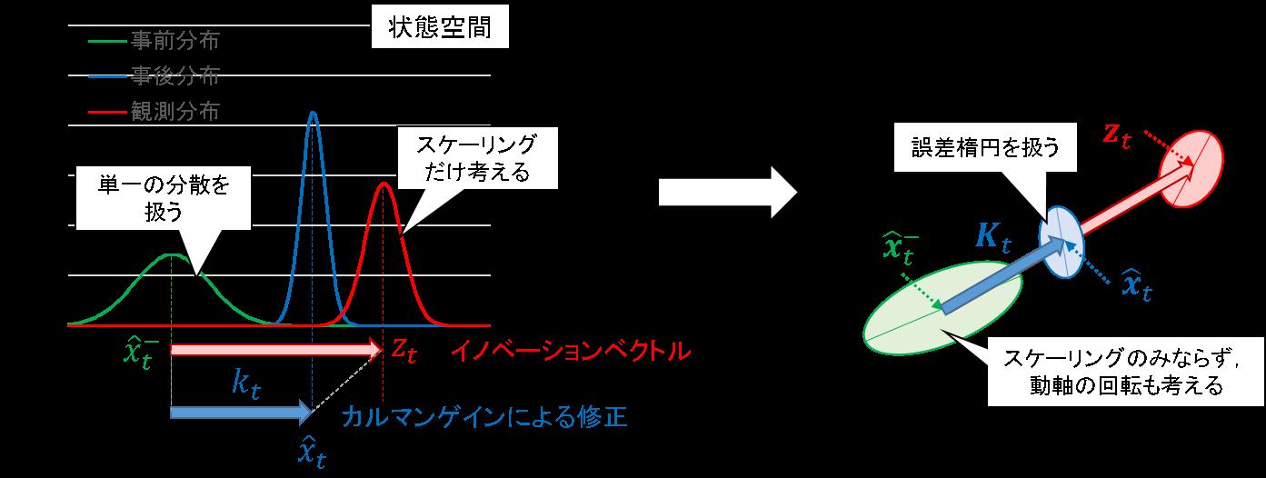 11_1次元から2次元への展開.png