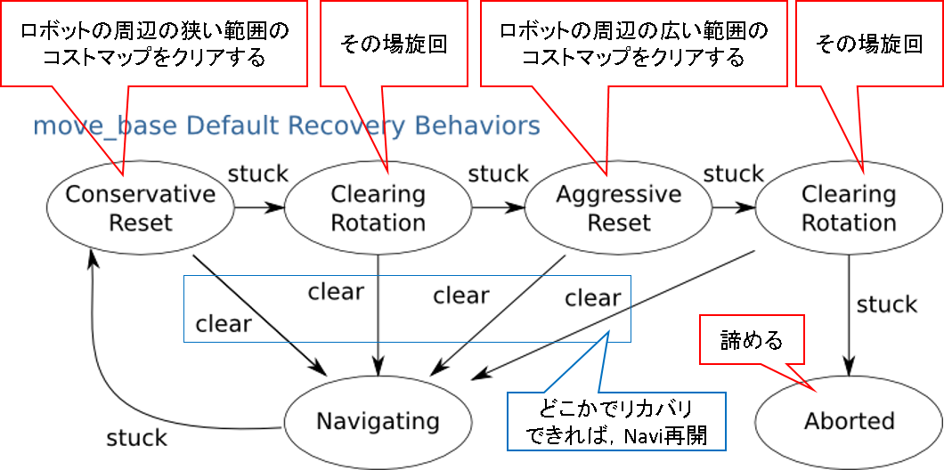 14_rotate_recovery.png