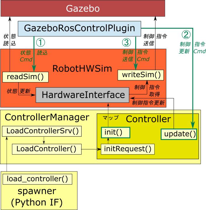 basic_configuration.png