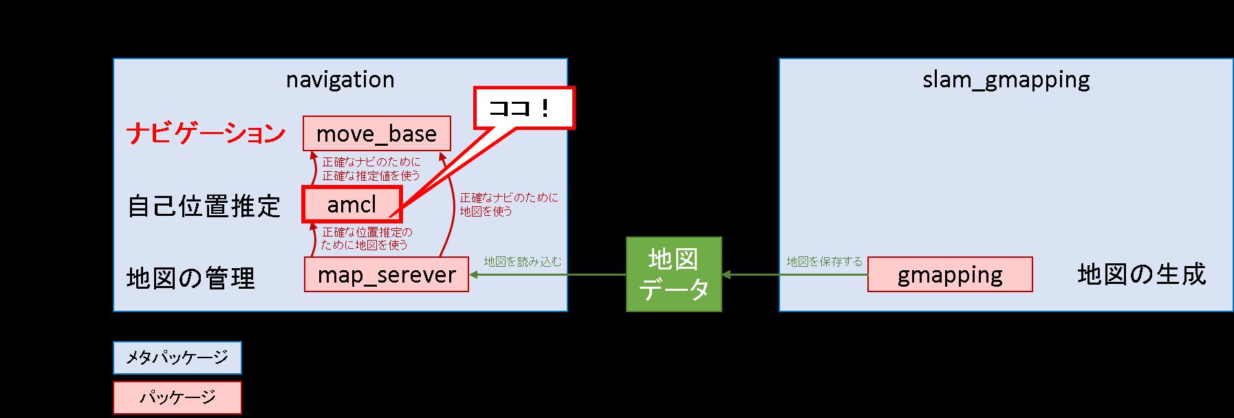 02_位置づけ2.png