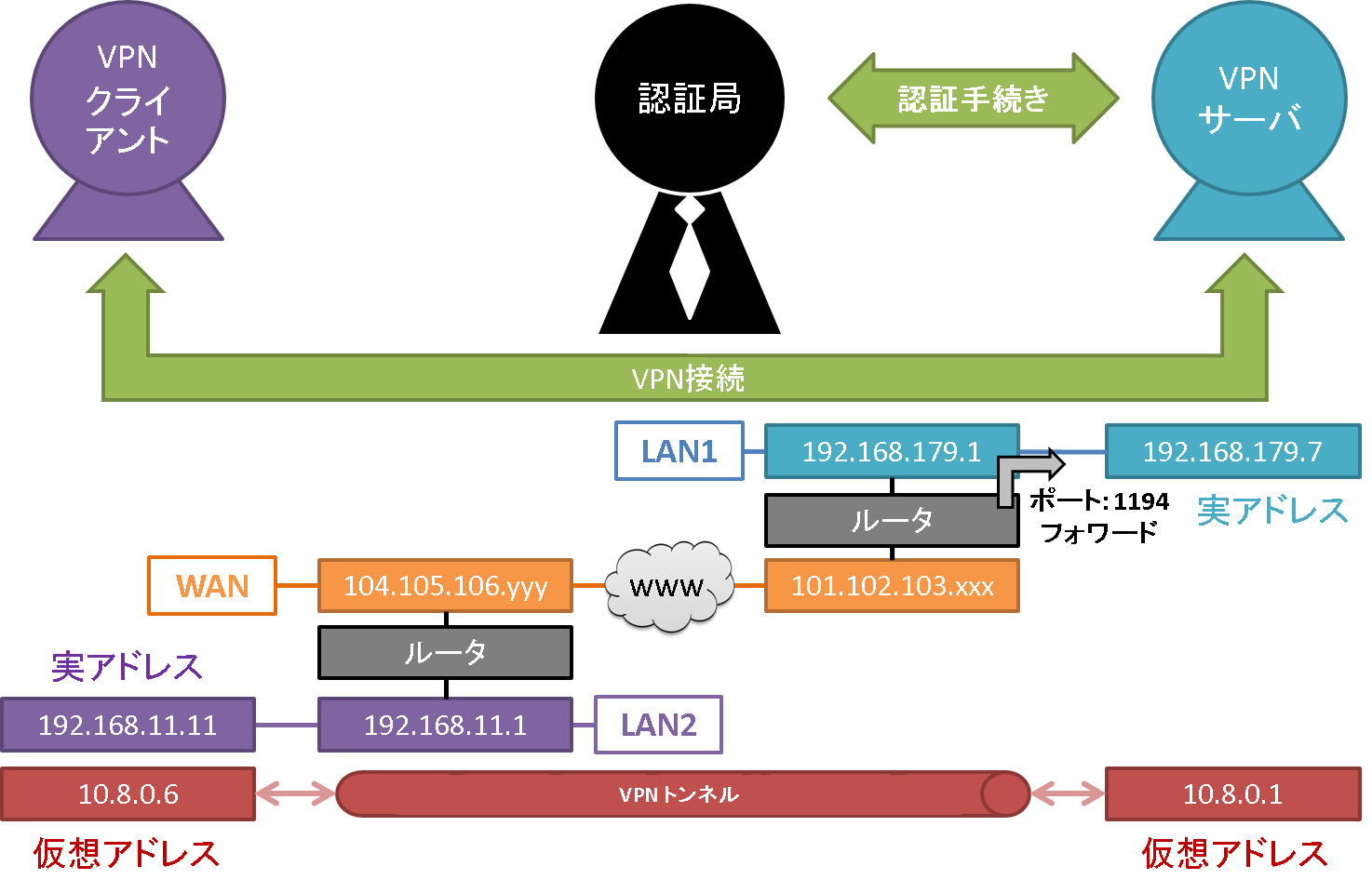 01_システム構成.png