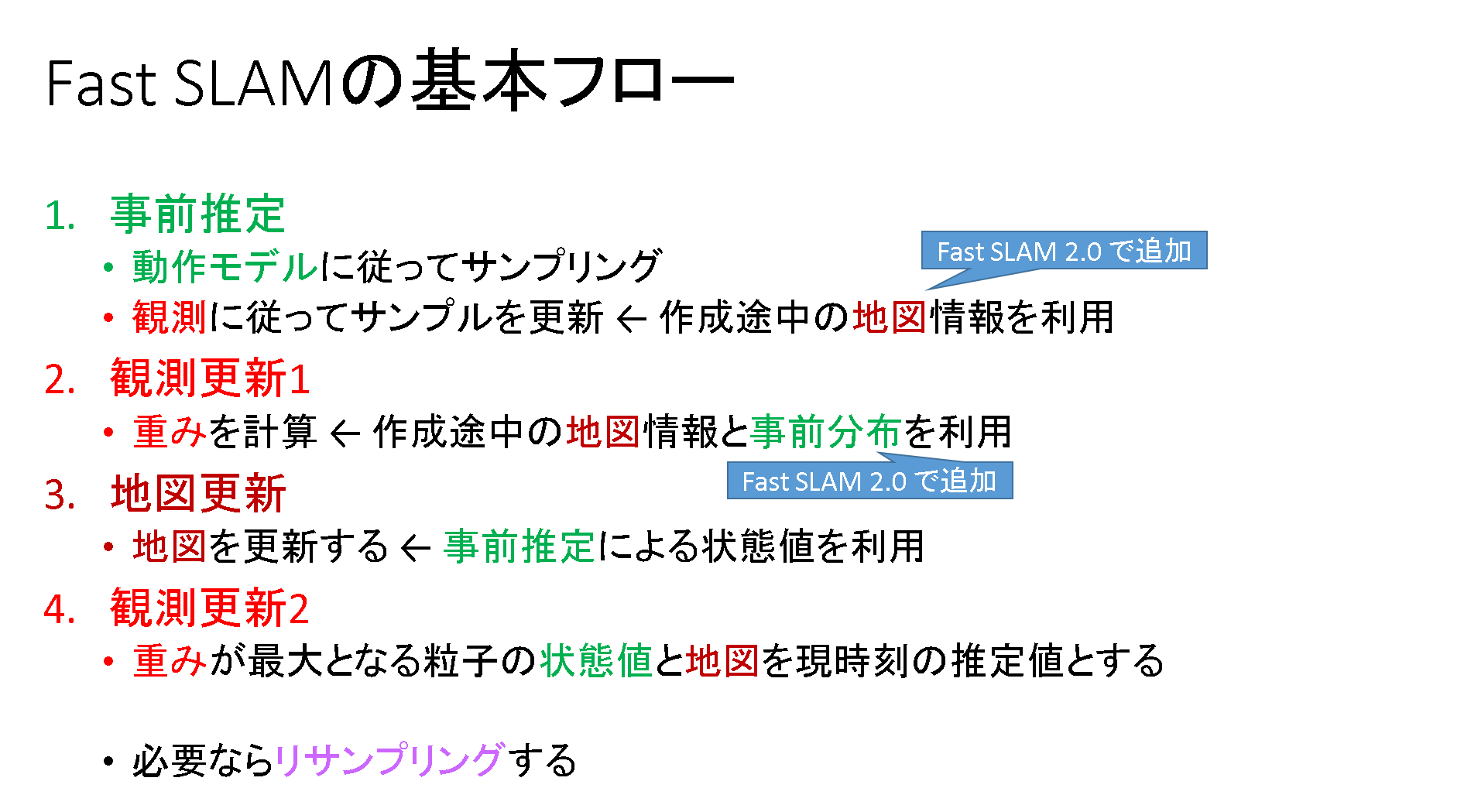 39_FastSLAMの基本フロー_2.png
