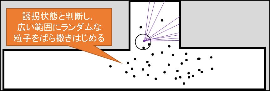 55_広範囲の粒子のばら撒き.png