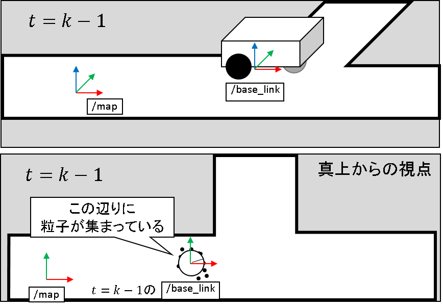 41_t=k-1の条件.png