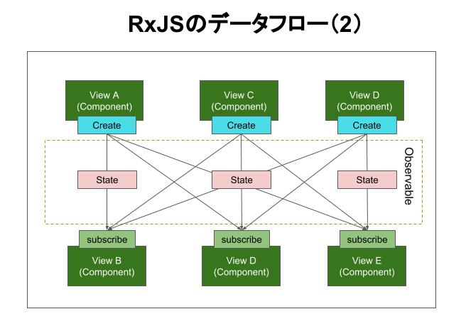 Redux図 (3).png