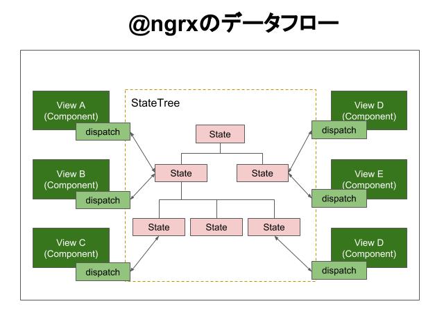 Redux図 (5).png