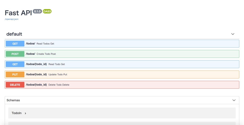 FastAPI|DB接続してCRUDするPython製APIサーバーを構築 - Qiita