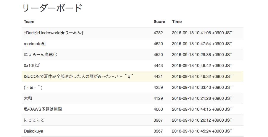 スクリーンショット 2016-09-18 10.56.11(2).png