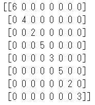 python_cnn_confusionmatrix.png