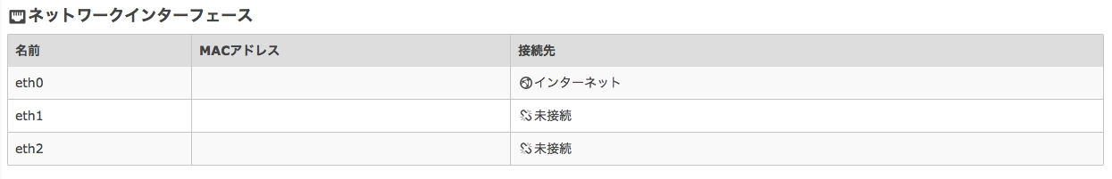 sakura_network_interface.png
