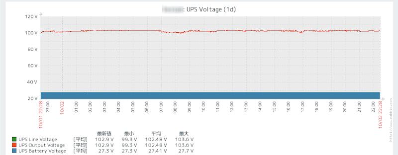 g-voltage.png