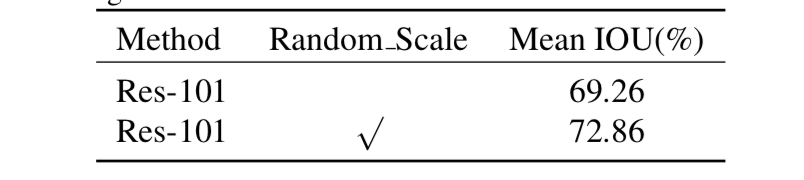 rondom_scale.png