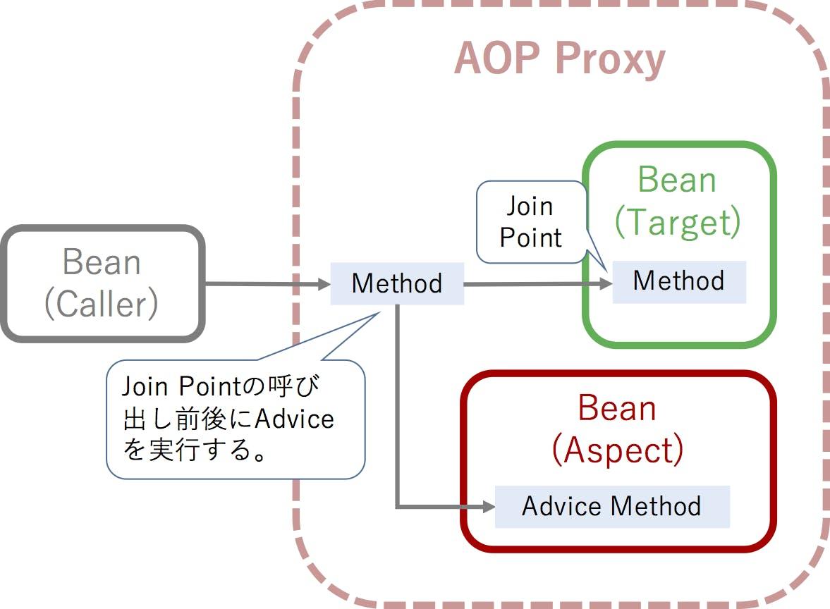 aopProxy.png