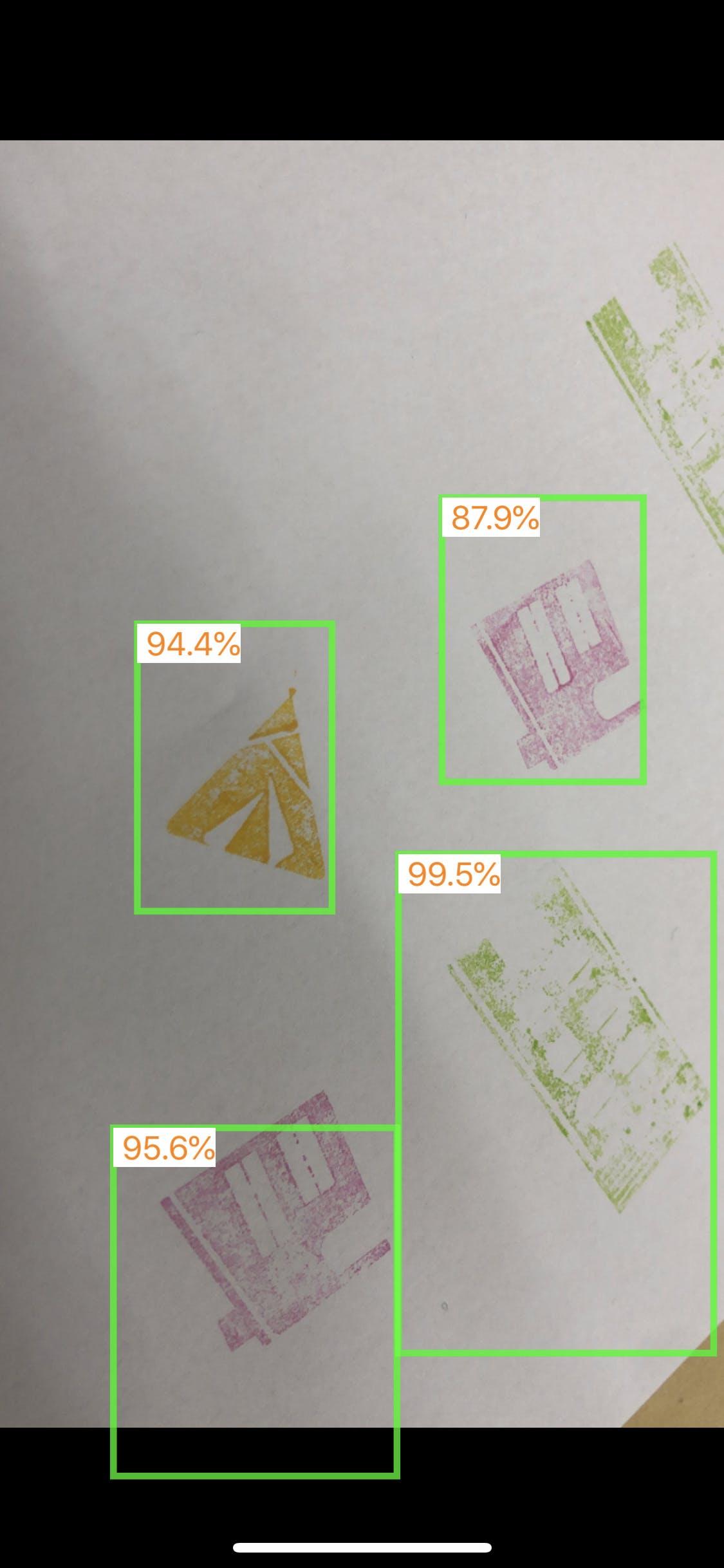 Ios Tensorflow Object Detection