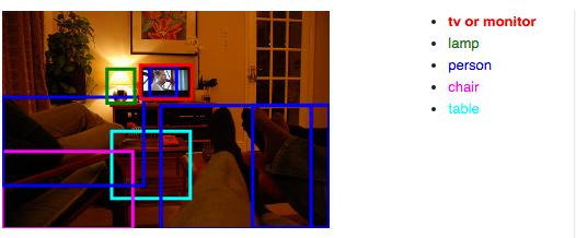 image-net_org_challenges_LSVRC_2014_ui_det_html.png